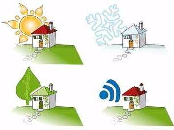 Smart home climatic control