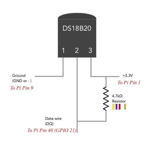DS18B20 Pinout