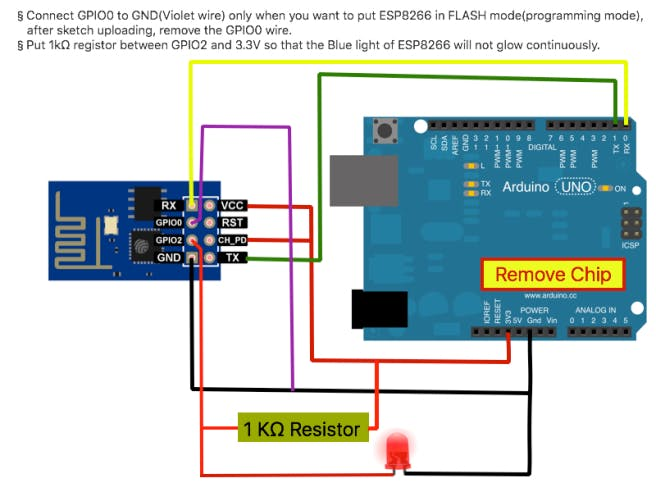 Control LED from web app using ESP8266 Serial WIFI module - Arduino