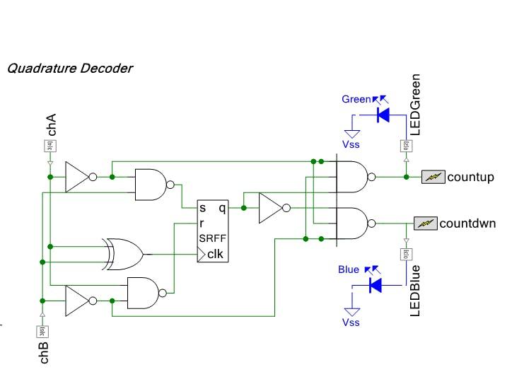 Quadrature Decoding With Logic Gates (No UDBs/TCPWMs Used