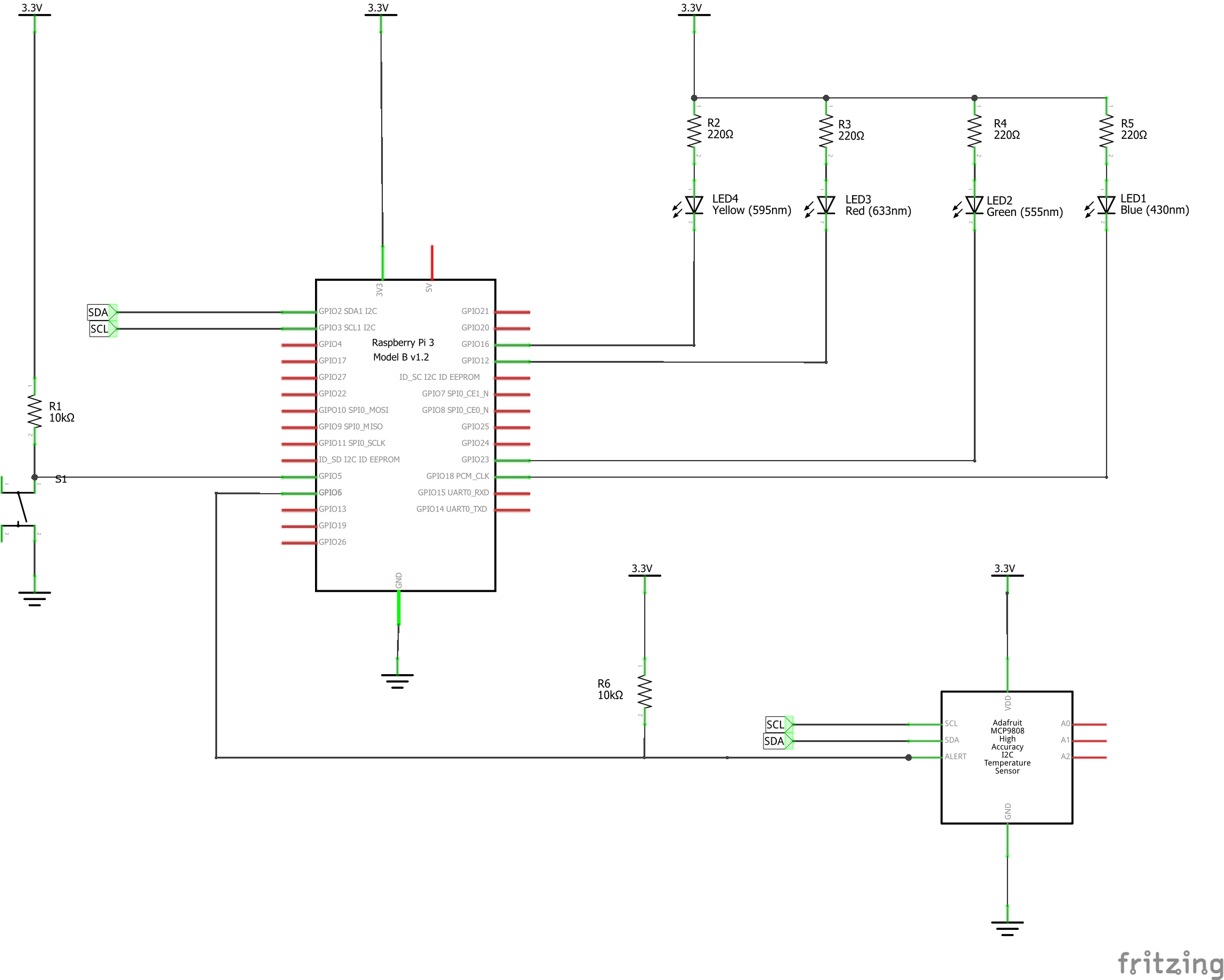 Sensor telemetry schem