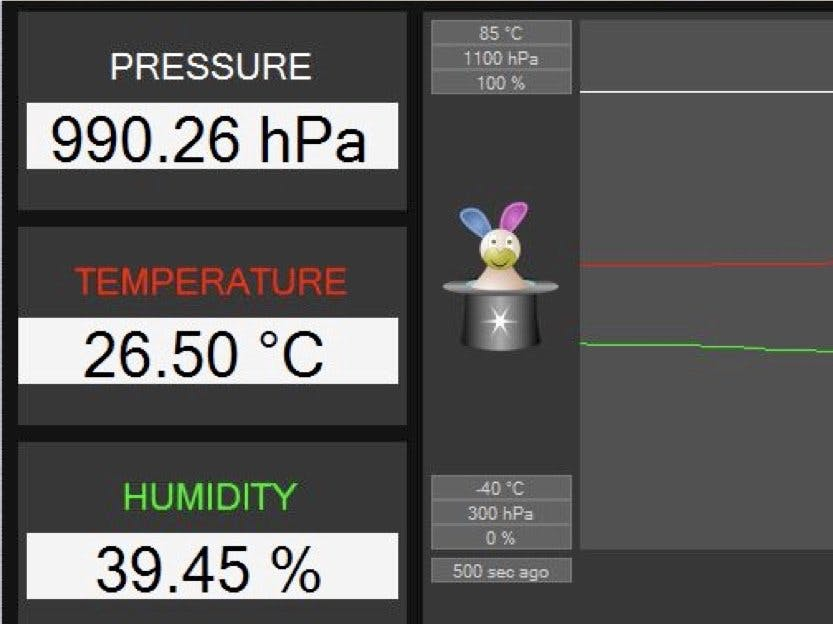 Use Temperature-pressure-humidity Sensor To Control Devices