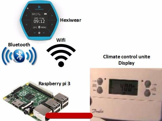 wearable climate control unit