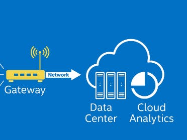Intel Edison as Azure IoTHub gateway