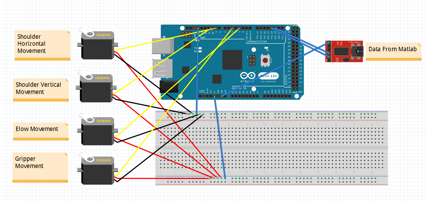 Arduino%20servo%20connection