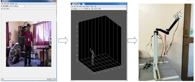 Simulation Window in Matlab and the Arm Position According to our Gestures