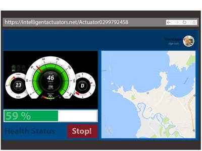 IP Enabled Intelligent Actuator (Industrial)
