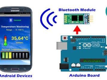 Memonitoring temperatur suhu cuaca berbasis arduino