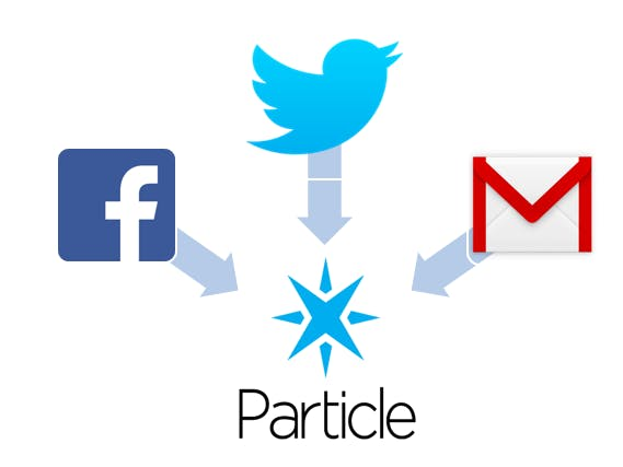 Connecting Particle Photon with Twitter, Facebook or Mail