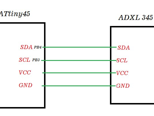 Accelerometer (ADXL 345) Interfacing with PC (Python GUI)