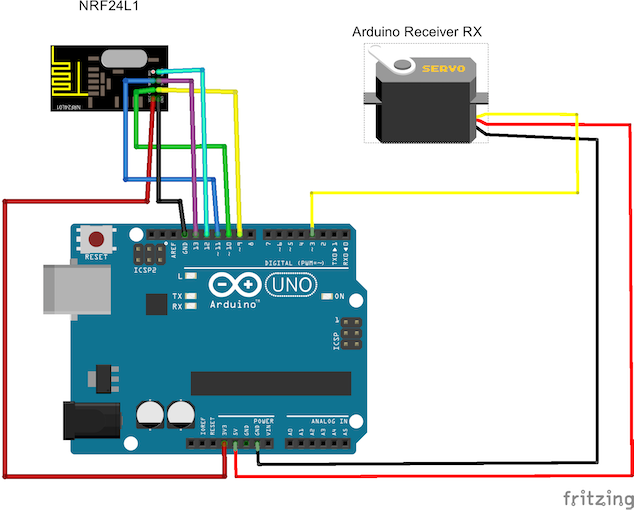Wireless connection between micro controllers using
