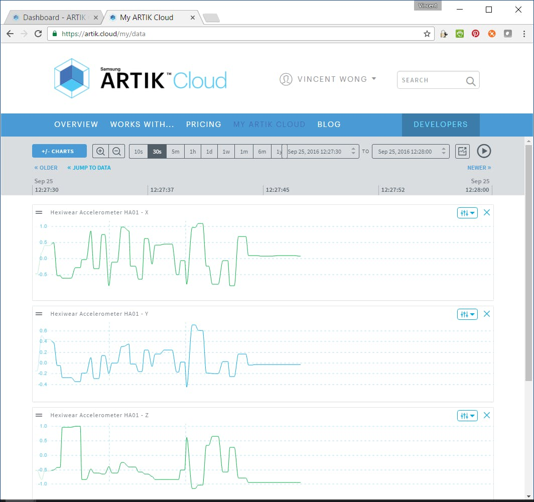 Accelerometer charts on ARTIK.
