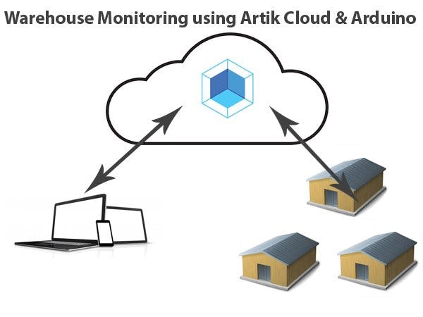 Salt Warehouses Monitoring with Arduino & Artik Cloud