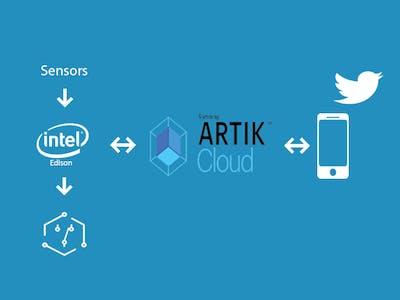 Smart Home using ARTIK Cloud