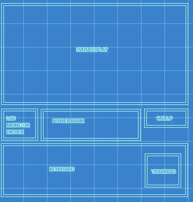 BLUEPRINT OF HADWARE USED