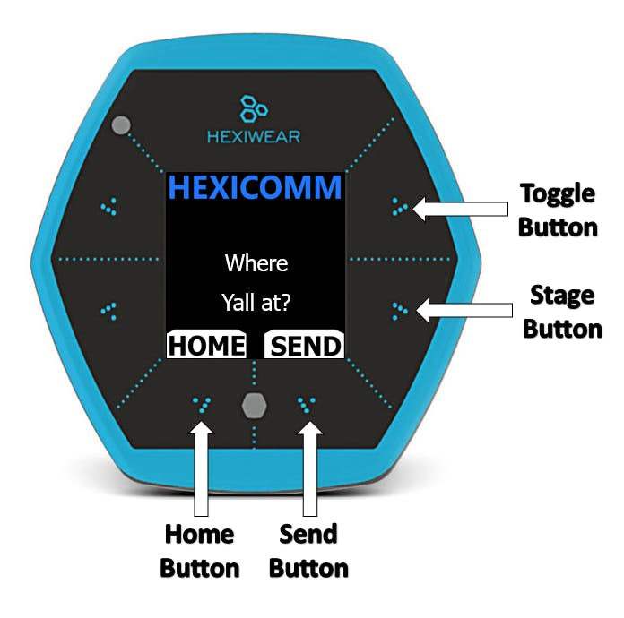Functionality of Buttons