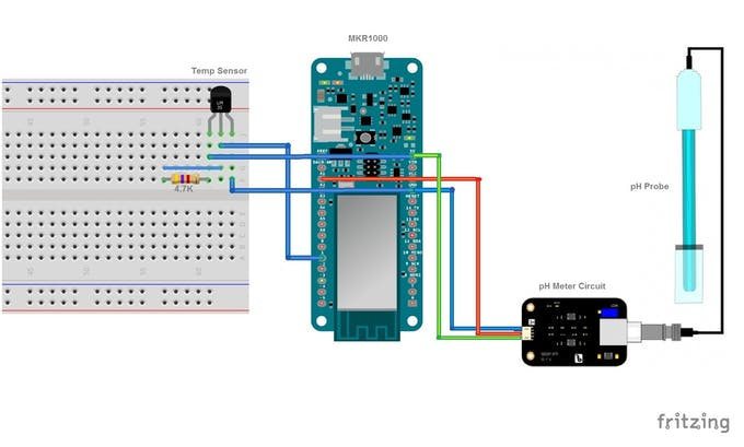 Figure 3.1 fritzing hardware schematics