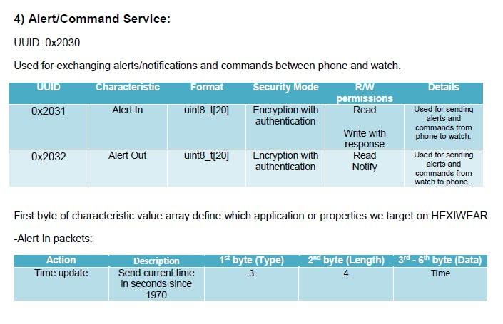 Alert/Command Service