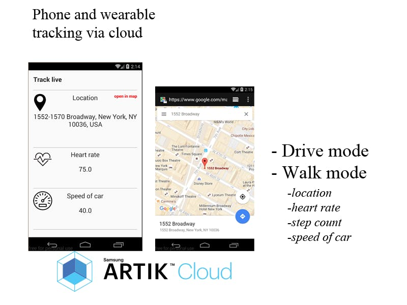 Personal Android Tracking Using ARTIK
