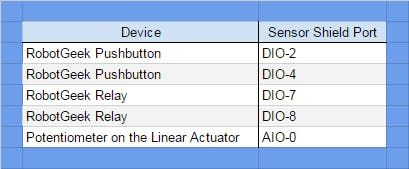 Astounding Control A Large Linear Actuator With Arduino Hackster Io Wiring Database Gramgelartorg