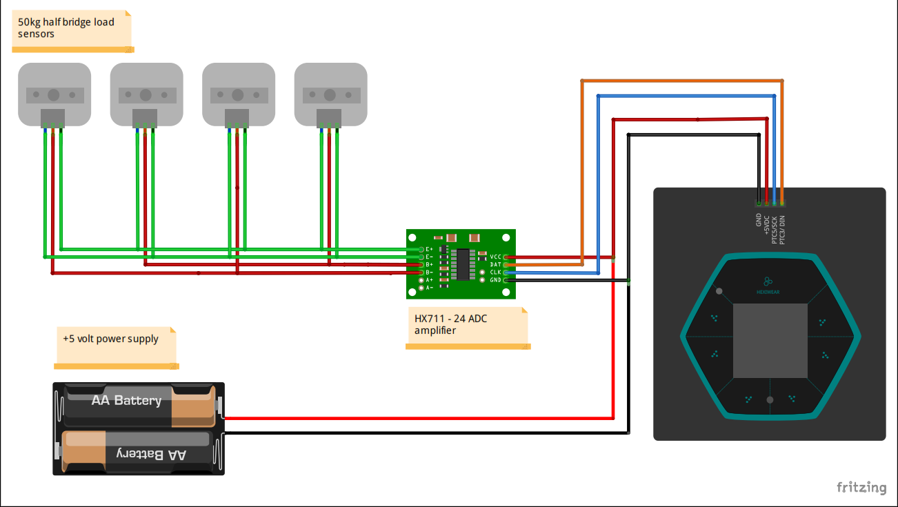 Hexiscale Bathroom Scale With Hexiwear Download Image 5vdc Power Supply Circuit Diagram Of Pc Android