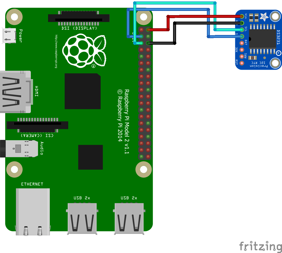 Synchronize Your Raspberry With Real Time Clock - Hackster io