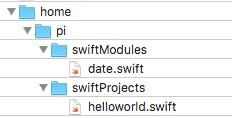 Swift-Lite Directory Structure
