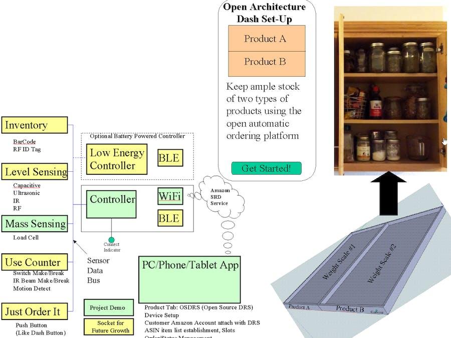 Open Source Amazon Dash Replenishement Service (OSDRS)