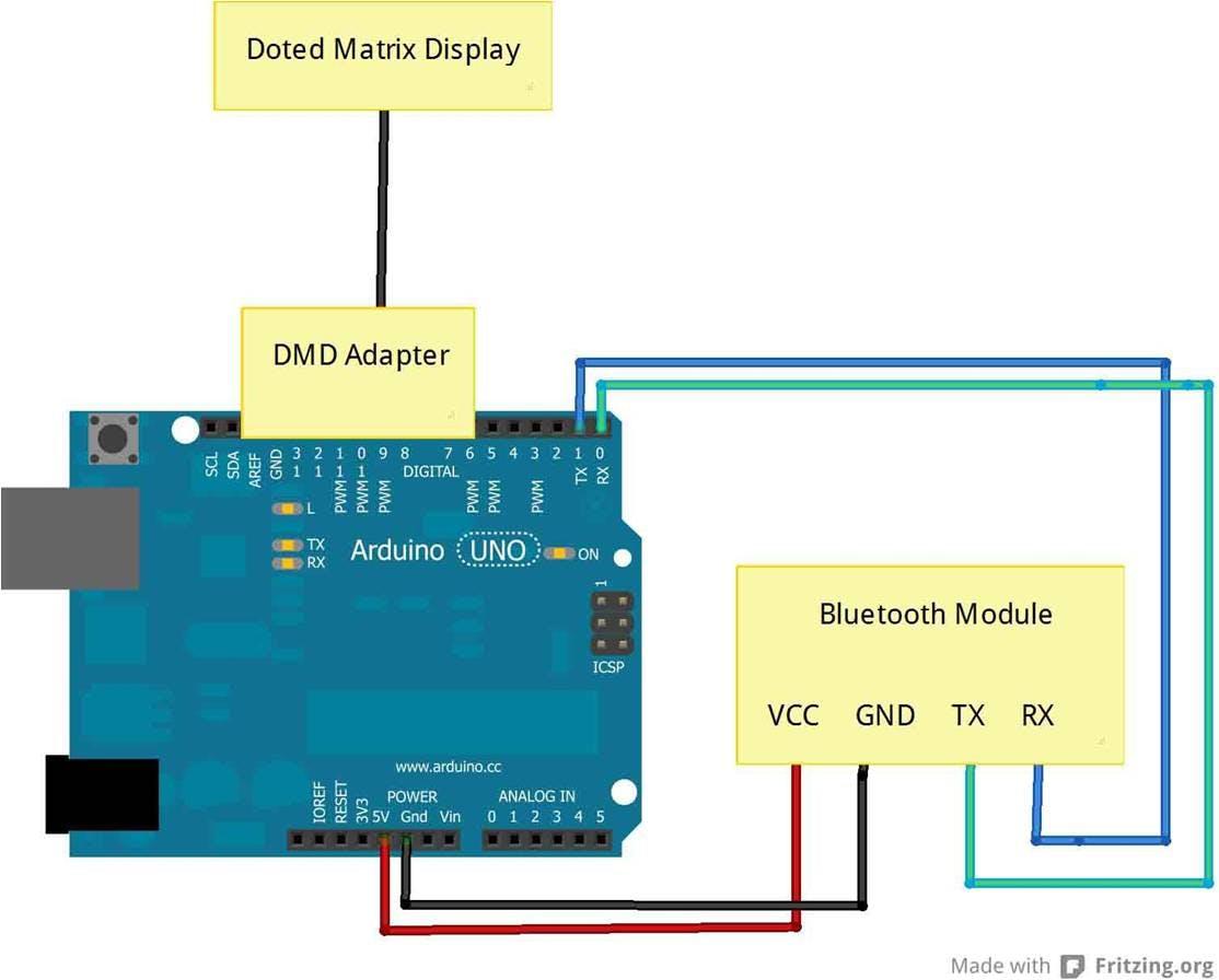 Wireless Notice Board (Arduino UNO + DMD) - Arduino Project Hub