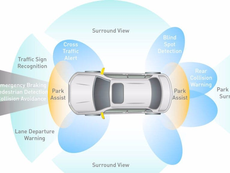 Car Radar Safety