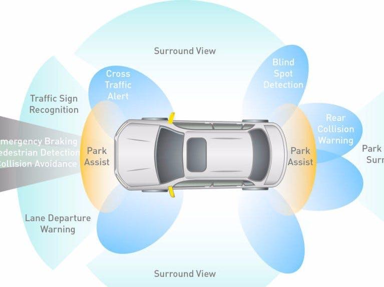 Car Radar Safety