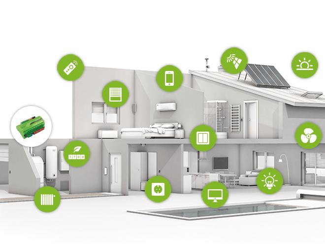 Miniature Smart Home