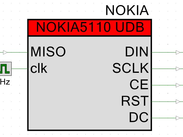 Nokia 5110 Component for PSoC