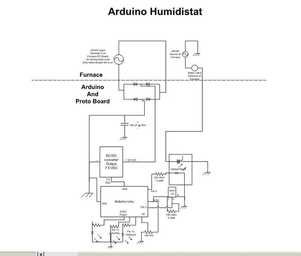 Whole house arduino based humidistat for gas hot air