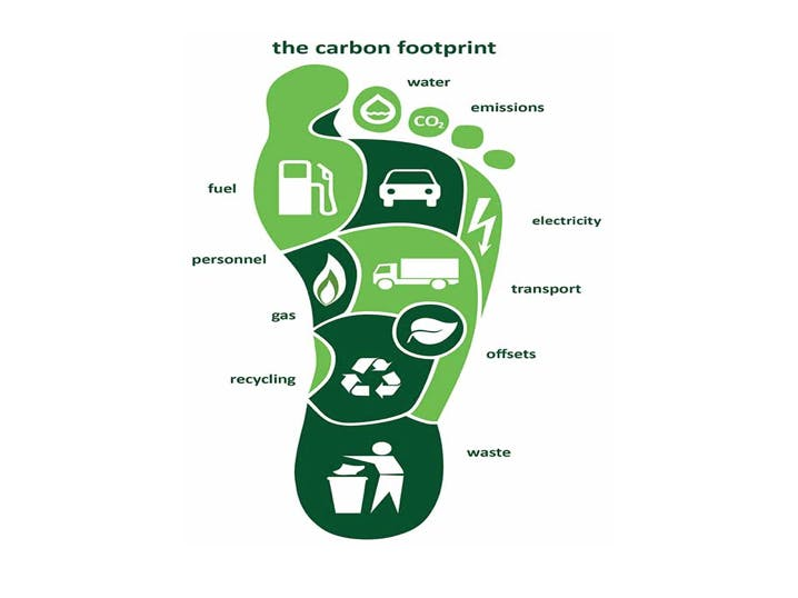 Carbon Footprint Monitoring System