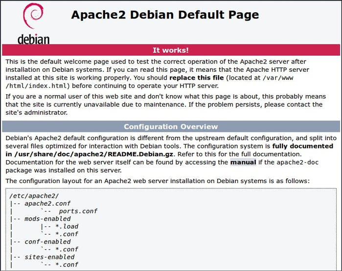 This means you have Apache working!