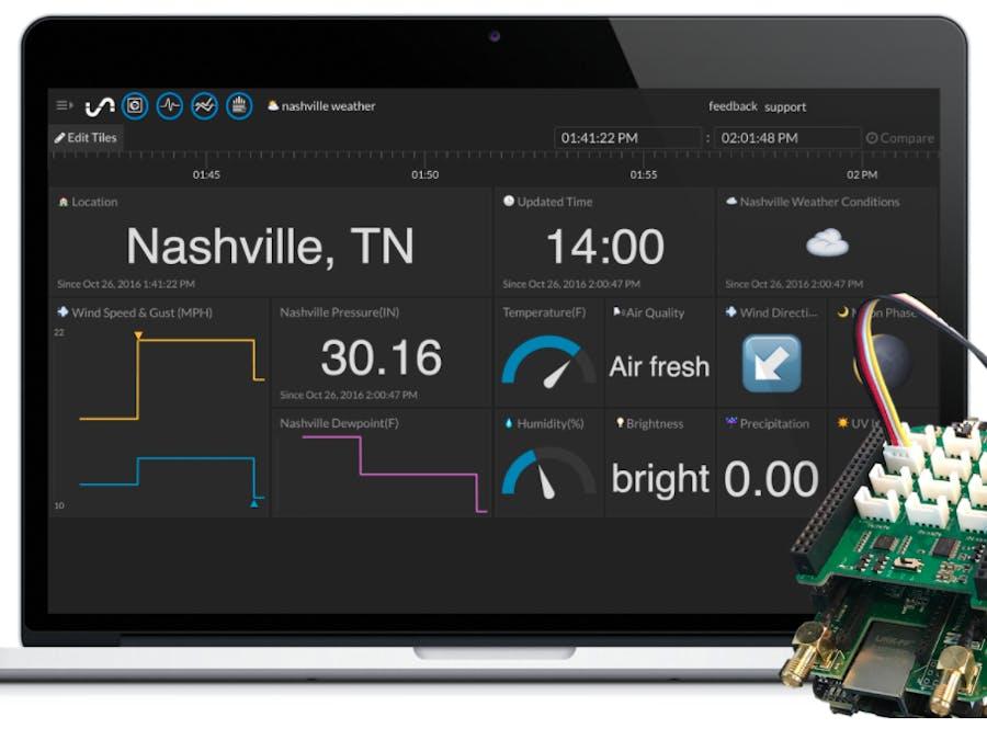 Connected Cellular Beaglebone for IoT Development