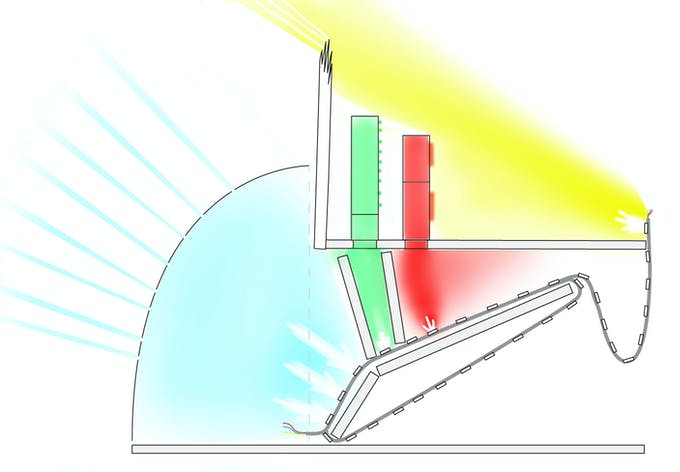 Side view: In this diagram, the LEDs in blue make the falling snow, green and red shine up into the buildings, and the yellow LED casts the main shadow on the wall.