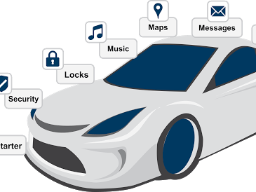 Arduino Connected Automotives