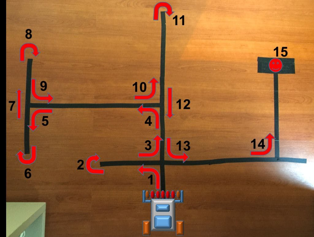 Maze Solver Robot Using Artificial Intelligence Figure 18 A Complete Circuit Diagram For The Linefollowing