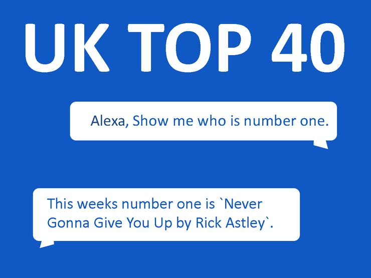 Alexa tells a user that this weeks number one is Never Gona Give you up by Rick Astley.