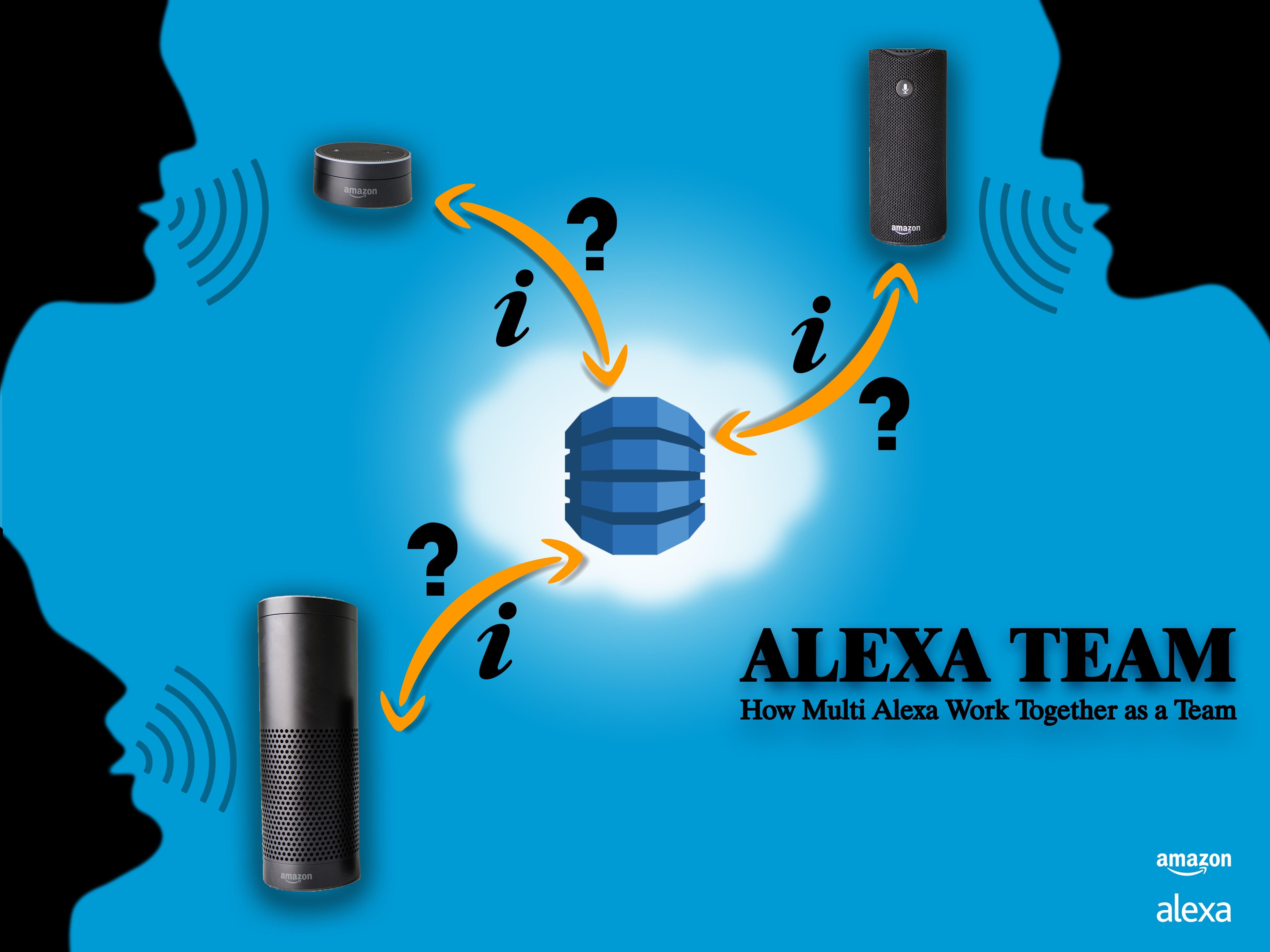 Alexa Team - How Multi Alexas Work Together As a Team