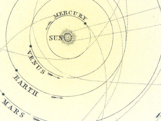 Stellar Cartography