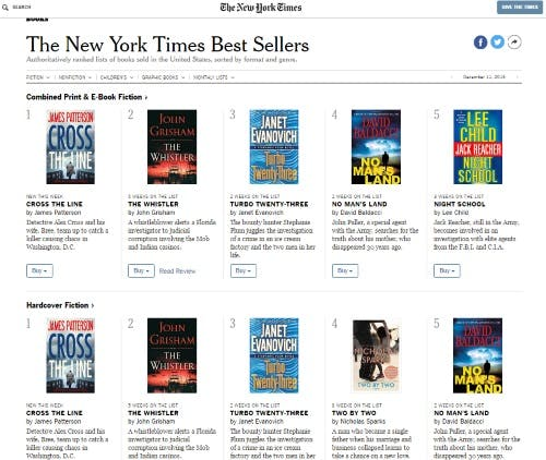 Screen shot of the New York Times Best Sellers List (copyright - The New York Times Company)