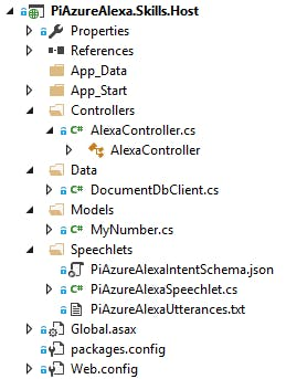 Screenshot of project showing the added classes and supporting files.