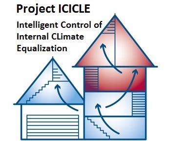Project ICICLE