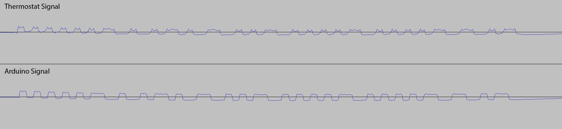 Original and replicated control signals