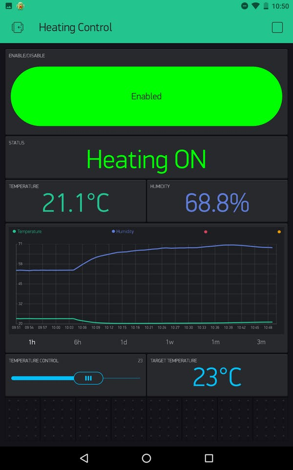 ESP8266 Heating Controller/Thermostat With Blynk Interface - Hackster io