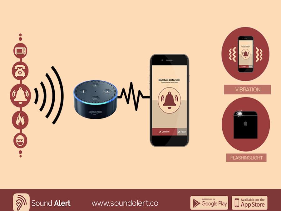 Making sense of sounds around us