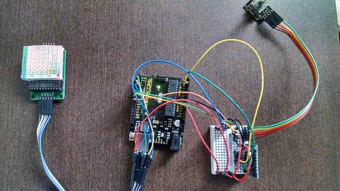 All components
